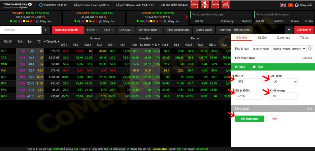 Cách chơi thị trường chứng khoán