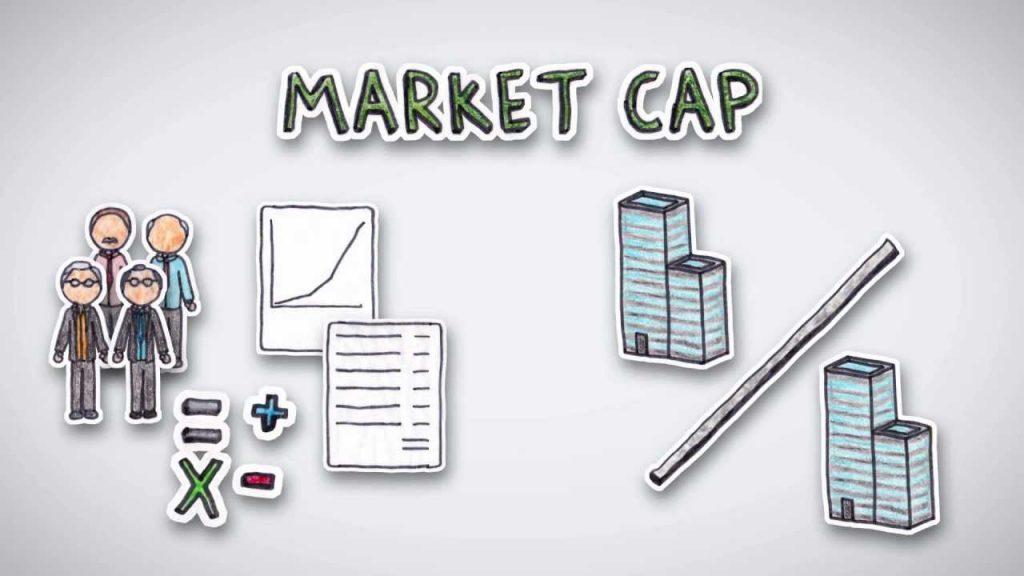 Vai trò của vốn hóa thị trường